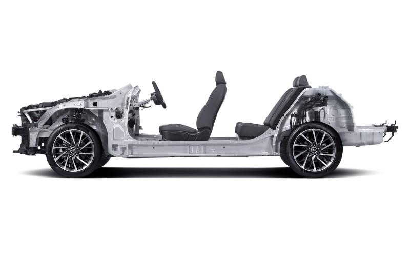 Νέο Πλαίσιο της Hyundai