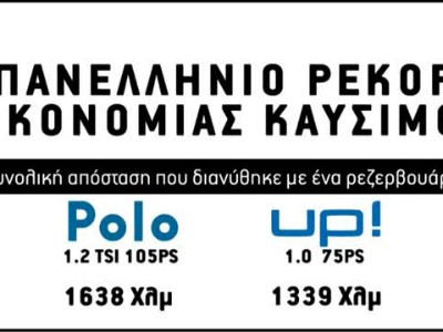 Greek Fuel Economy record by Driving Academy (1638 klm per tank)
