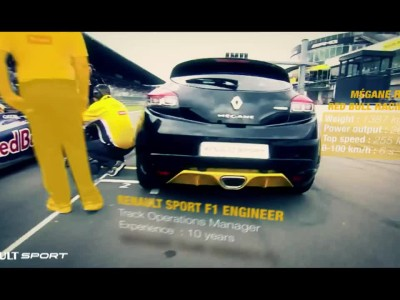Renault Sport vs Red Bull F1