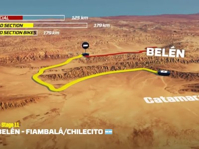 Rally Dakar 2018 Stage 11