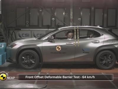 Δοκιμή Euro NCAP Lexus UX