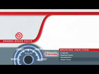 Barcelona 2011 Brembo Facts